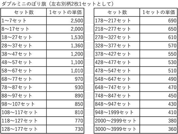 ダブルミニのぼり旗価格表