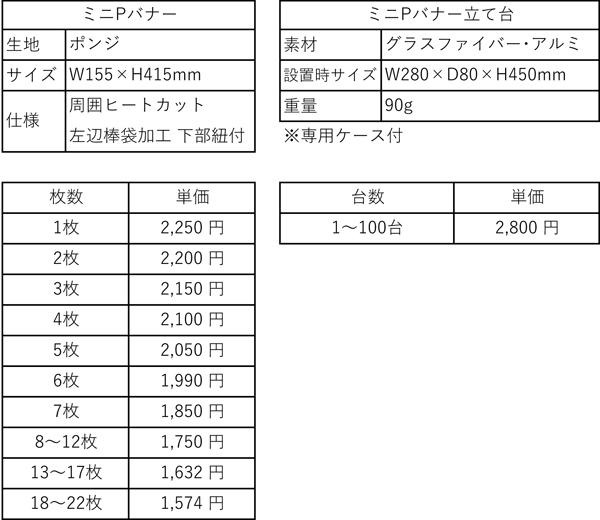 オリジナルミニPバナー 仕様と価格