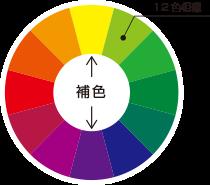 12色相環・補色